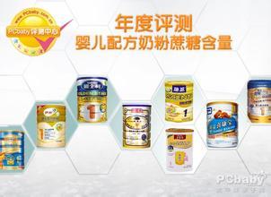 乳品中蔗糖含量检测